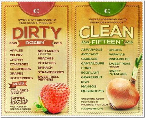2013-Dirty-Dozen-EWG